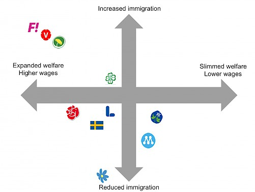 multiculturalism immigration and their relationship with the welfare state This article examines the effects of immigration-generated ethnic diversity on welfare attitudes across 19 oecd countries many scholars have documented that cultural heterogeneity is negatively associated with public support for redistributive government, the evidence for which is still open to question this article specifically focuses on the mediating effects of multiculturalism and.